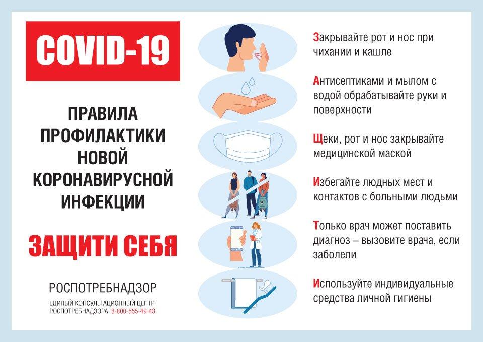 Профилактика коронавируса - рекомендации Роспотребнадзора