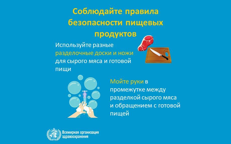 Правила безопасности пищевых продуктов