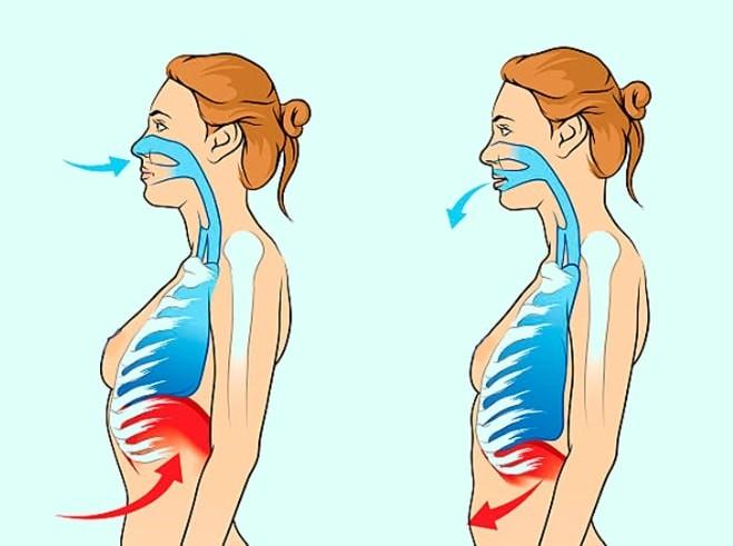 дыхательная гимнастика Бутейко