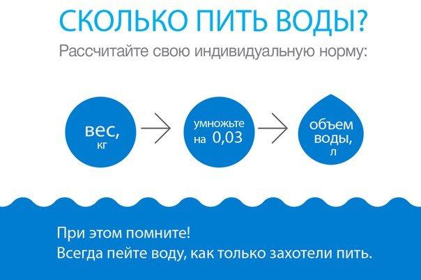 сколько нужно пить воды при коронавирусе