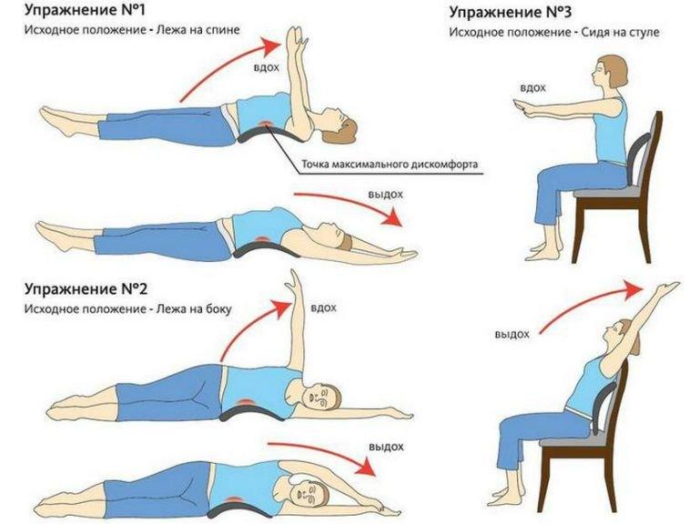 упражнение при головной боли