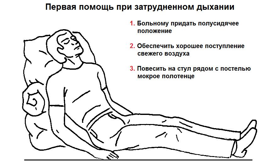 как облегчить одышку