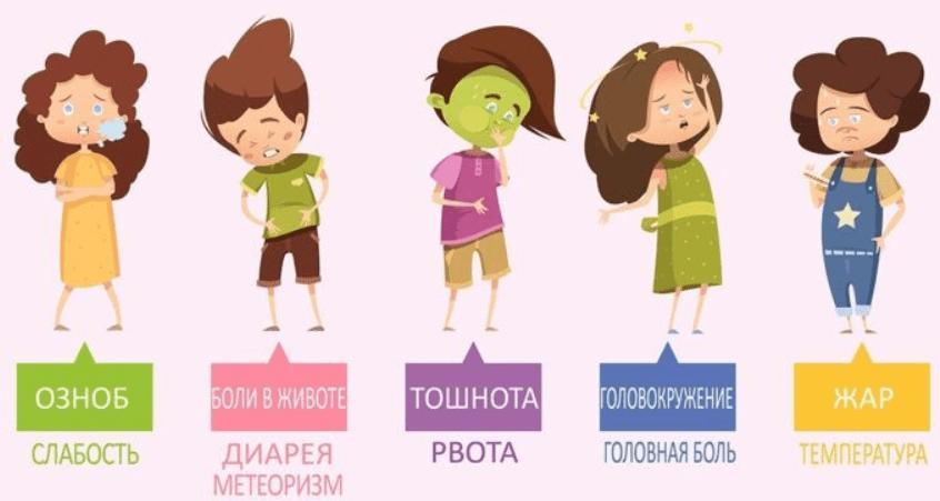 симптомы коронавирусе у детей