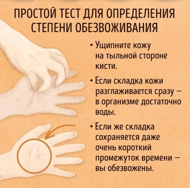 тест на обезвоживание при коронавирусе