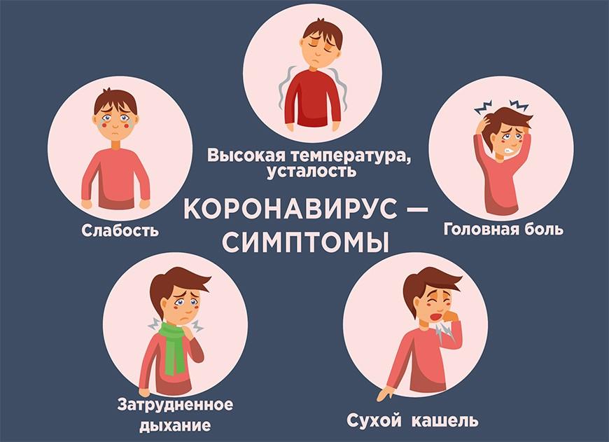 симптомы коронавируса у подростков