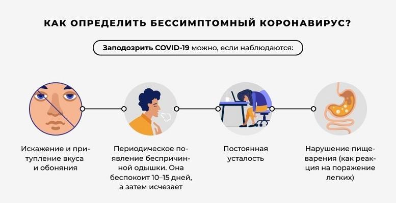 Как понять, что коронавирус без симптомов